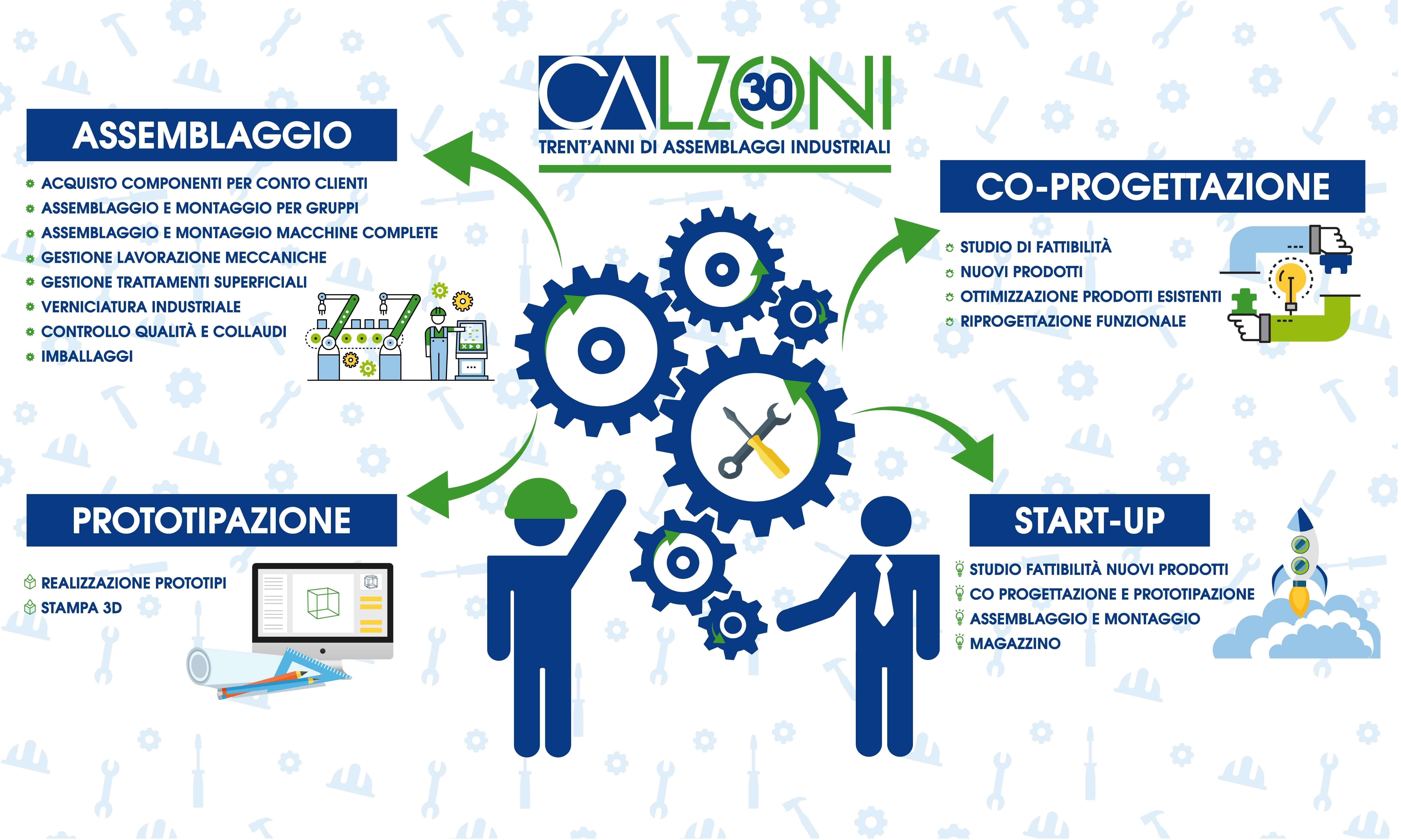 Infografica dei servizi di Calzoni Assemblaggi